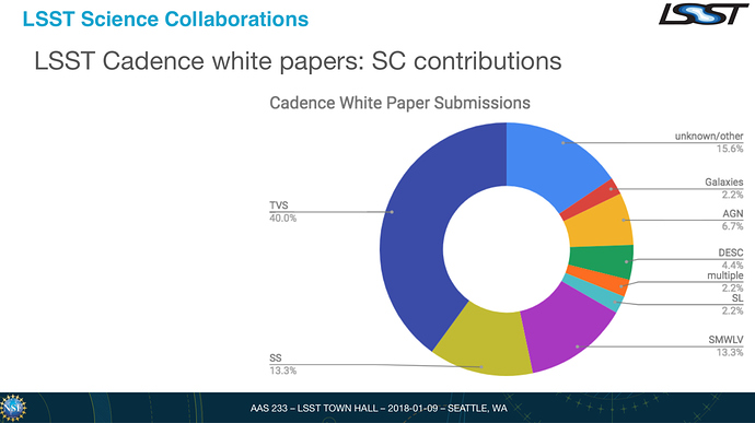 white_paper_contributions