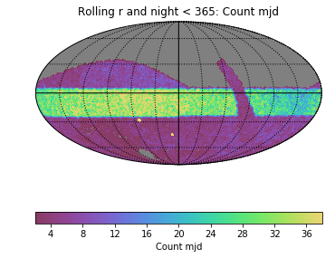 Rolling_Count_mjd_r_and_night_lt_365_HEAL_SkyMap