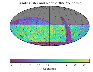 Baseline-ish_Count_mjd_r_and_night_lt_365_HEAL_SkyMap