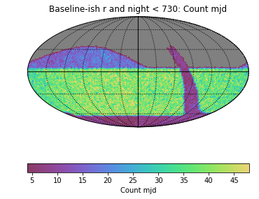 Baseline-ish_Count_mjd_r_and_night_lt_730_HEAL_SkyMap