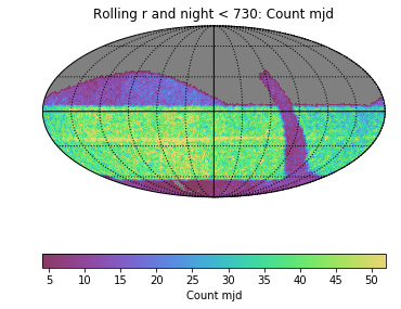 Rolling_Count_mjd_r_and_night_lt_730_HEAL_SkyMap
